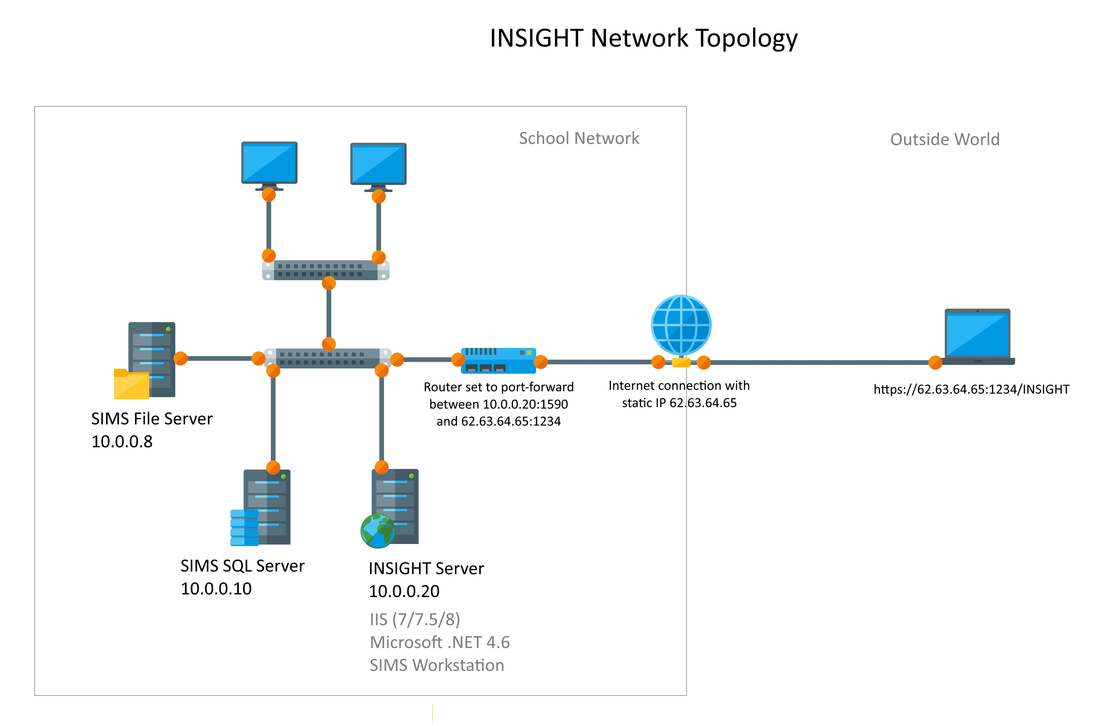 Network topology.jpg